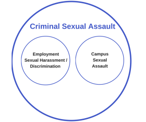 campus vs criminal sexual assault shanlon wu